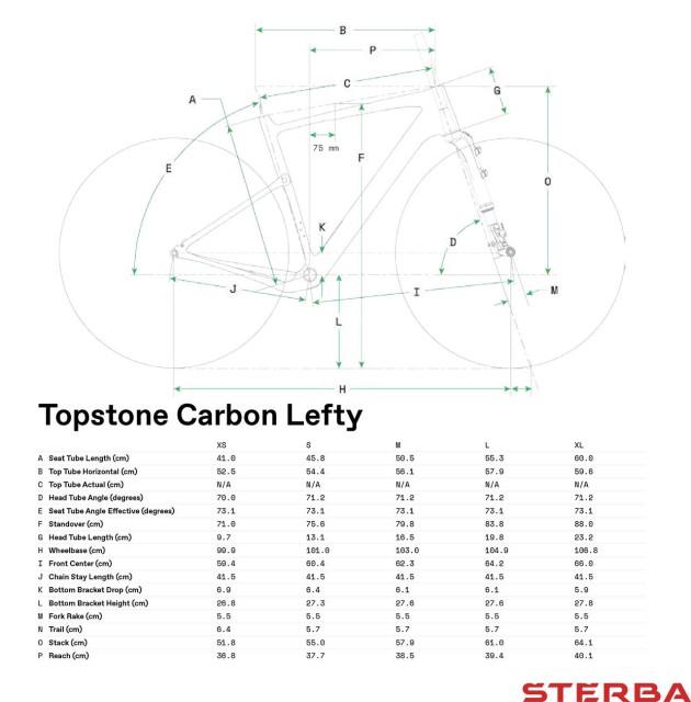 CANNONDALE TOPSTONE CARBON LEFTY 3 2021