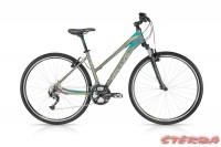 Kellys PHUTURA 10 MINT GREEN 2016